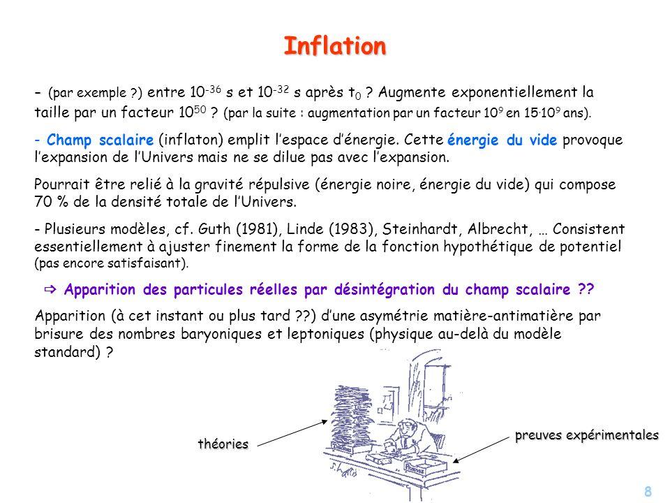 8 Inflation - - (par exemple ?) entre 10 -36 s et 10 -32 s après t 0 ? Augmente exponentiellement la taille par un facteur 10 50 ? (par la suite : aug