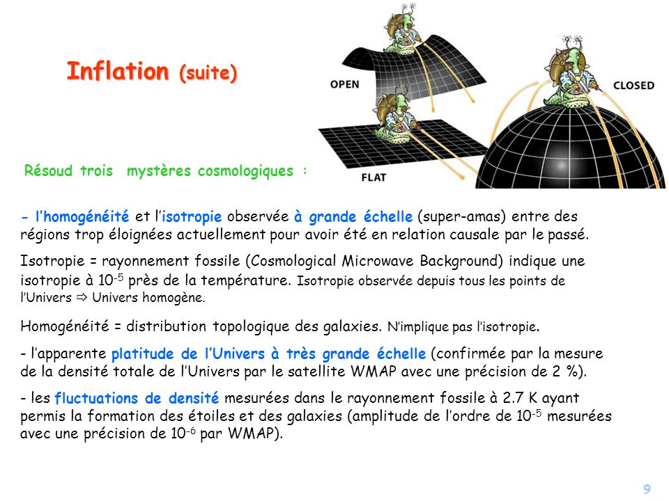 9 Inflation (suite) - - lhomogénéité et lisotropie observée à grande échelle (super-amas) entre des régions trop éloignées actuellement pour avoir été