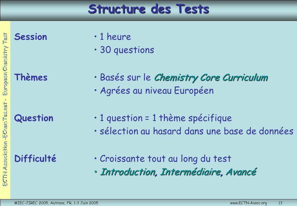 ECTN Association -EChemTes.net - European Chemistry Test MIEC-JIREC 2005, Autrans, FR, 1-3 Juin 2005www.ECTN-Assoc.org13 Structure des Tests Session 1
