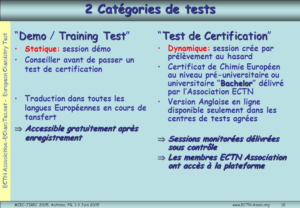 ECTN Association -EChemTes.net - European Chemistry Test MIEC-JIREC 2005, Autrans, FR, 1-3 Juin 2005www.ECTN-Assoc.org18 2 Catégories de tests DemoTra
