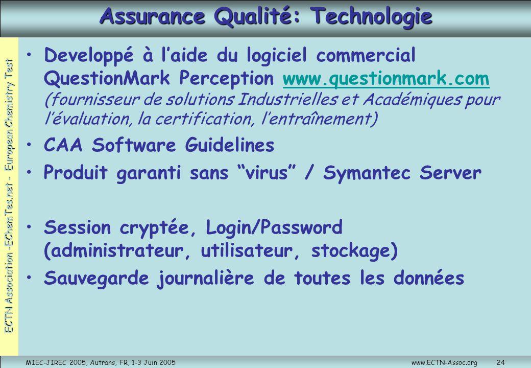 ECTN Association -EChemTes.net - European Chemistry Test MIEC-JIREC 2005, Autrans, FR, 1-3 Juin 2005www.ECTN-Assoc.org24 Assurance Qualité: Technologi