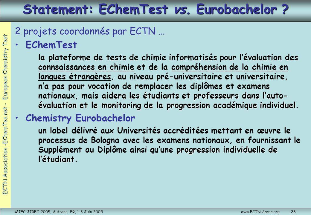 ECTN Association -EChemTes.net - European Chemistry Test MIEC-JIREC 2005, Autrans, FR, 1-3 Juin 2005www.ECTN-Assoc.org28 Statement: EChemTest vs. Euro