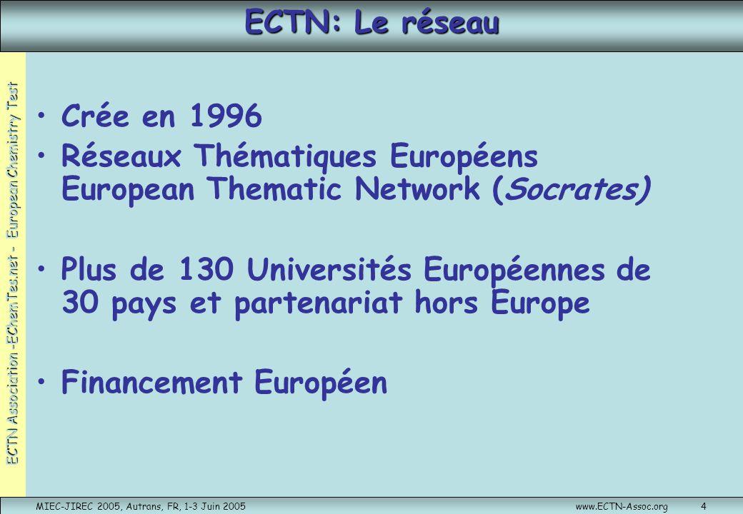 ECTN Association -EChemTes.net - European Chemistry Test MIEC-JIREC 2005, Autrans, FR, 1-3 Juin 2005www.ECTN-Assoc.org25 Centres de Test Les sessions de certification EChemTest sont délégués aux centres de tests officiels EChemTest agrées par lAssociation ECTN.