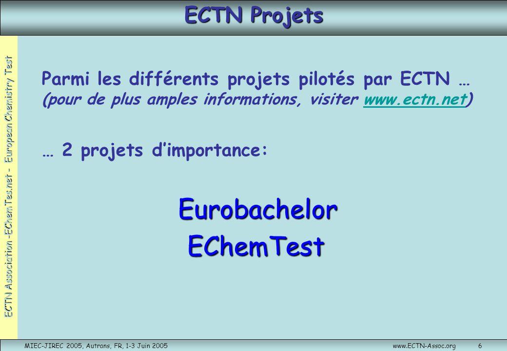 ECTN Association -EChemTes.net - European Chemistry Test MIEC-JIREC 2005, Autrans, FR, 1-3 Juin 2005www.ECTN-Assoc.org17 Schéma de fonctionnement Sessions TemplatesQuestionsSources Answers Registr.