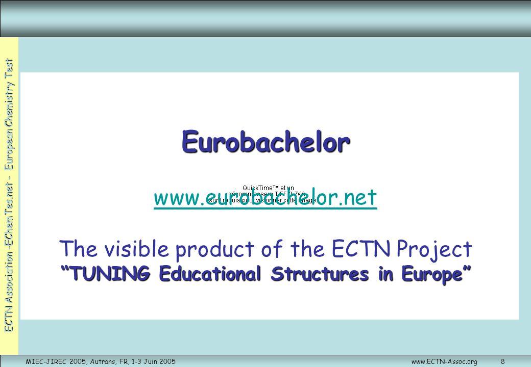 ECTN Association -EChemTes.net - European Chemistry Test MIEC-JIREC 2005, Autrans, FR, 1-3 Juin 2005www.ECTN-Assoc.org29 La NewsLetter en ligne Publication électronique bimestrielle Distribuée dans: –48 pays dans le monde –450 contacts Universitaires Information traitant de: –Projets ECTN et ECTNA –Processus de Bologna –Eurobachelor et Label Committee –EChemTest –Partenaires réseau –Education en Chimie dans le futur espace Européen de lenseignement supérieur EHEA –…