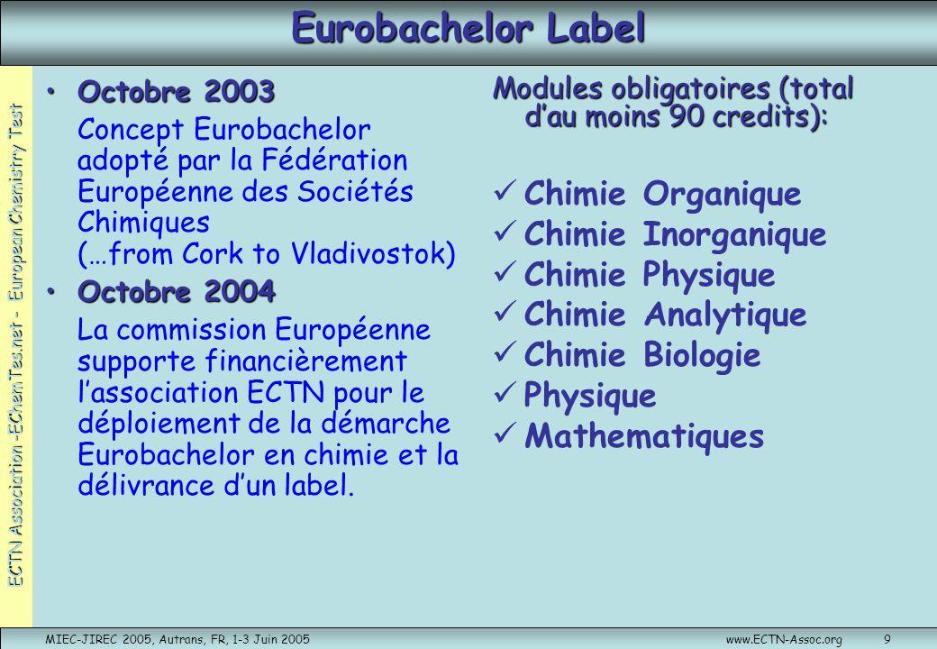 ECTN Association -EChemTes.net - European Chemistry Test MIEC-JIREC 2005, Autrans, FR, 1-3 Juin 2005www.ECTN-Assoc.org20 Status: Tests de Démonstration Nb Q En ligne Actuellement an phase beta En préparation Ch.