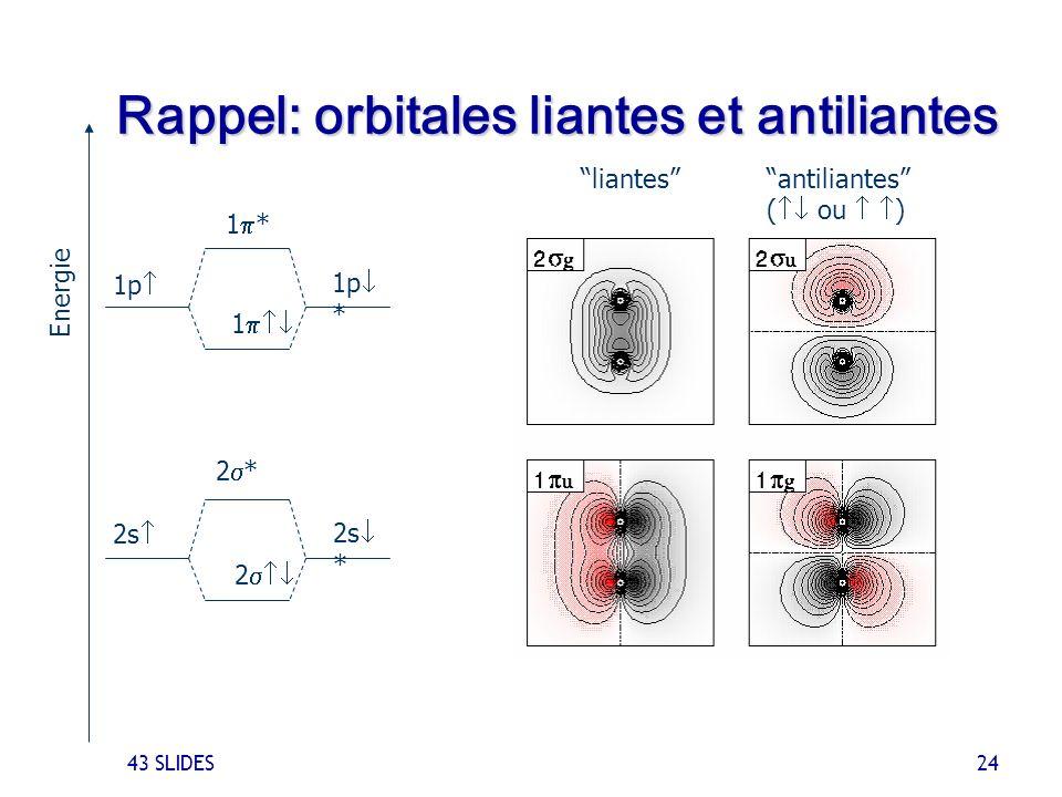 43 SLIDES 24 Rappel: orbitales liantes et antiliantes liantesantiliantes ( ou ) 2s * 2 2 * 1p * 1 1 * Energie