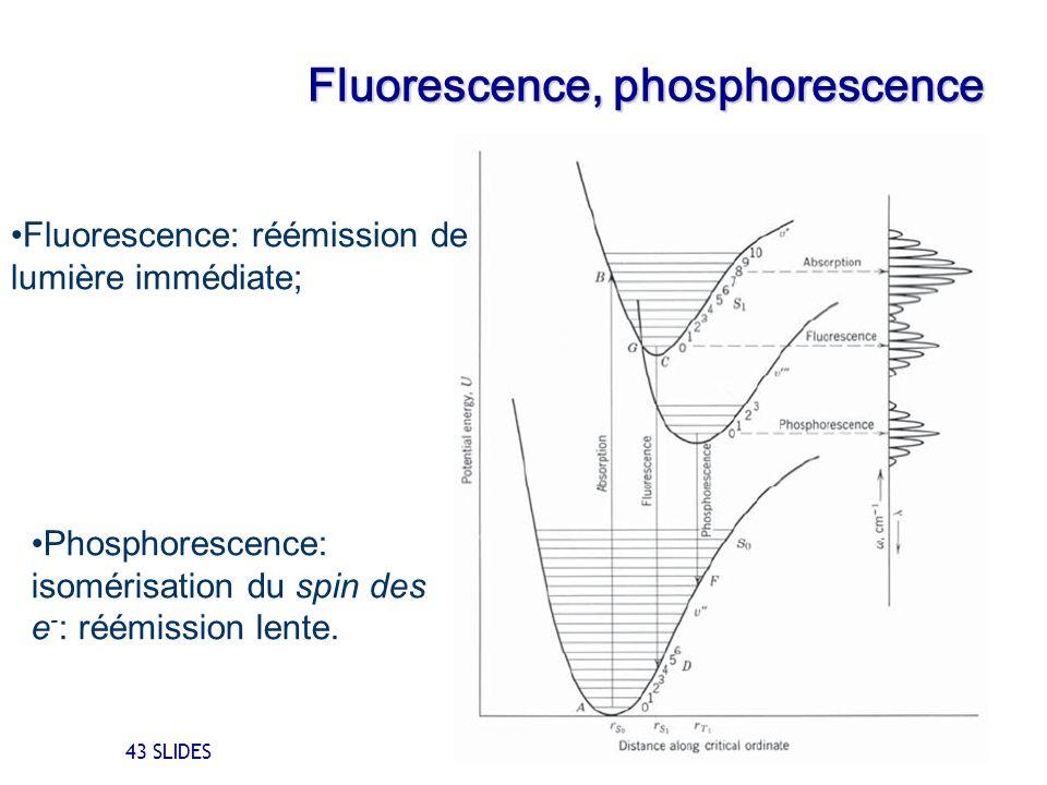43 SLIDES 25 Fluorescence, phosphorescence Fluorescence: réémission de lumière immédiate; Phosphorescence: isomérisation du spin des e - : réémission