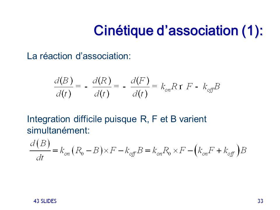 43 SLIDES 33 Cinétique dassociation (1): La réaction dassociation: Integration difficile puisque R, F et B varient simultanément: