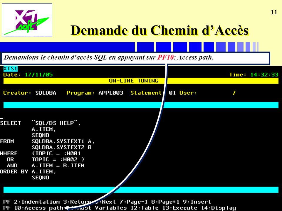 11 Demande du Chemin dAccès PF10 Demandons le chemin daccès SQL en appuyant sur PF10: Access path.