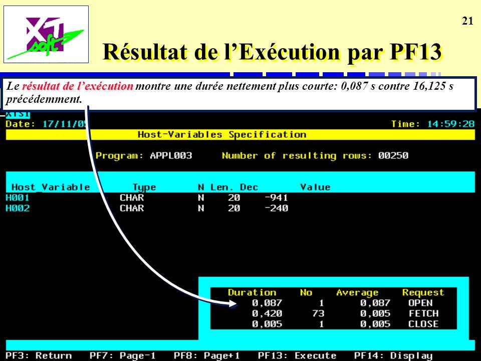 21 Résultat de lExécution par PF13