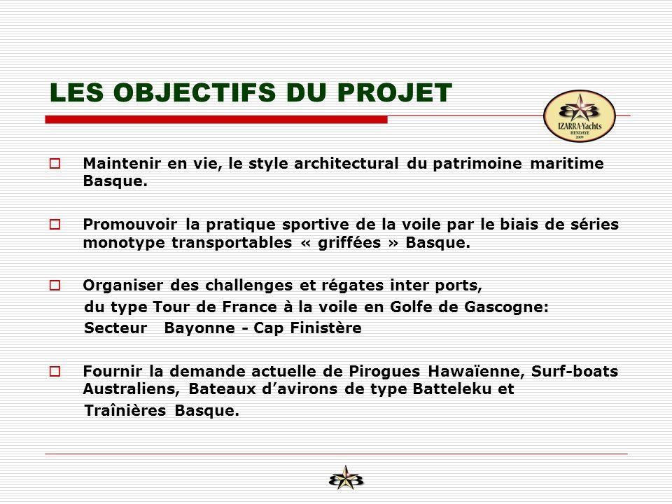 LES OBJECTIFS DU PROJET SÉRIES MONOTYPE « GRIFFÉES » BASQUE.