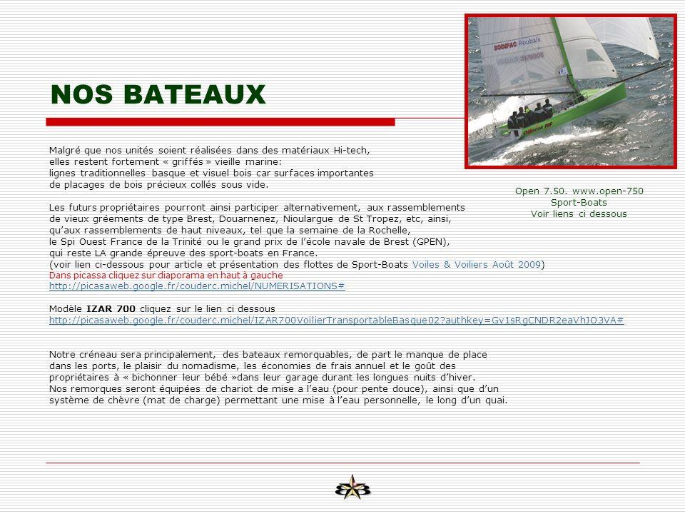 IMAGES & MARQUES La raison sociale du chantier sera IZARRA-Yachts, TeckniBois pour le département bois dextérieur.