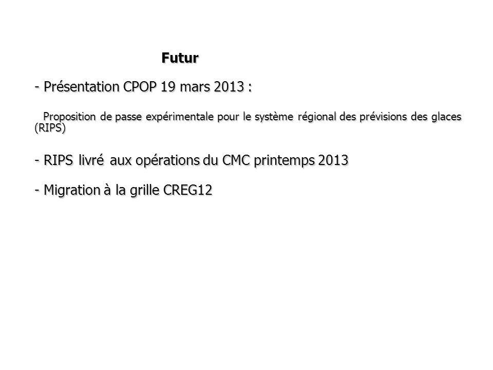 Futur Futur - Présentation CPOP 19 mars 2013 : Proposition de passe expérimentale pour le système régional des prévisions des glaces (RIPS) Propositio