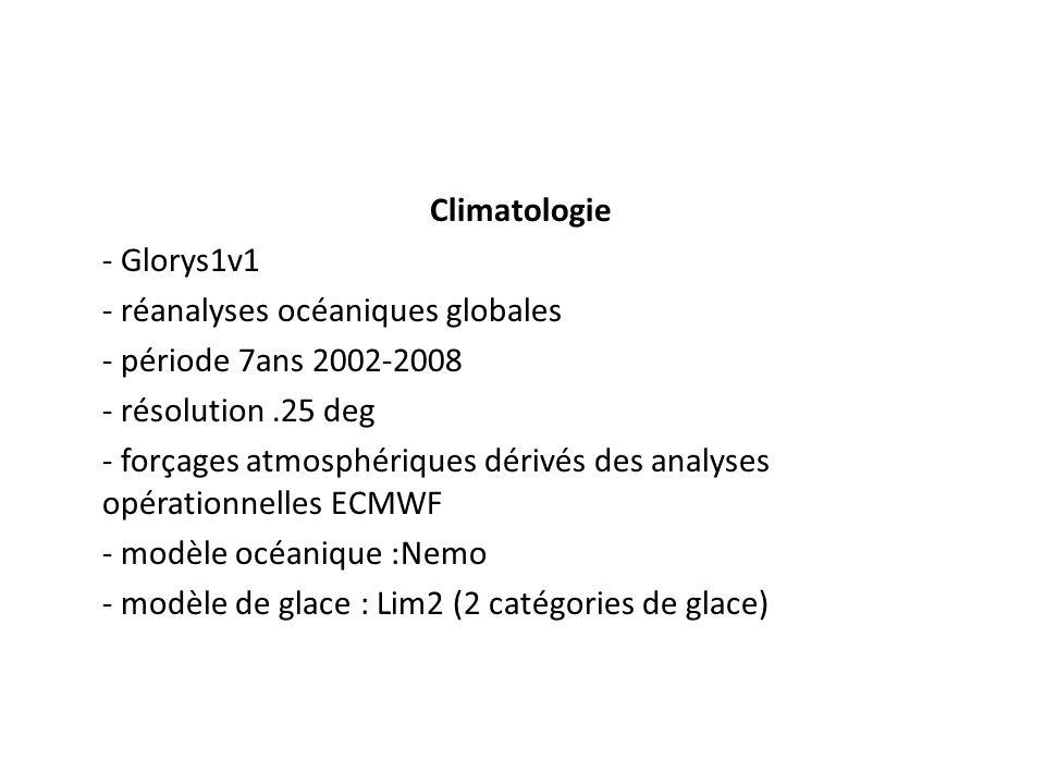 Climatologie - Glorys1v1 - réanalyses océaniques globales - période 7ans 2002-2008 - résolution.25 deg - forçages atmosphériques dérivés des analyses