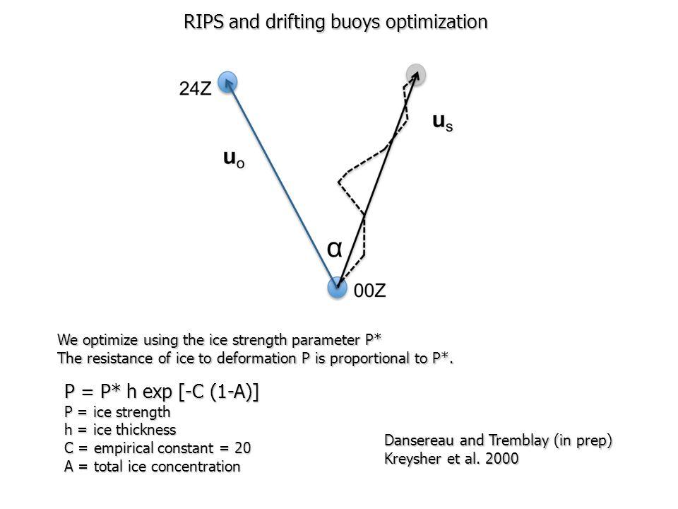 Prévisions faites pour toute lannée 2010 aves les paramètres optimaux : - Epaisseur de couche de mélange climatologique - Diamètre des floes de glace = 30m - P* = 12,5kN/m 2 Vérification des prévisions RIPS