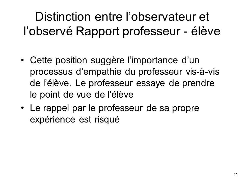 11 Distinction entre lobservateur et lobservé Rapport professeur - élève Cette position suggère limportance dun processus dempathie du professeur vis-à-vis de lélève.
