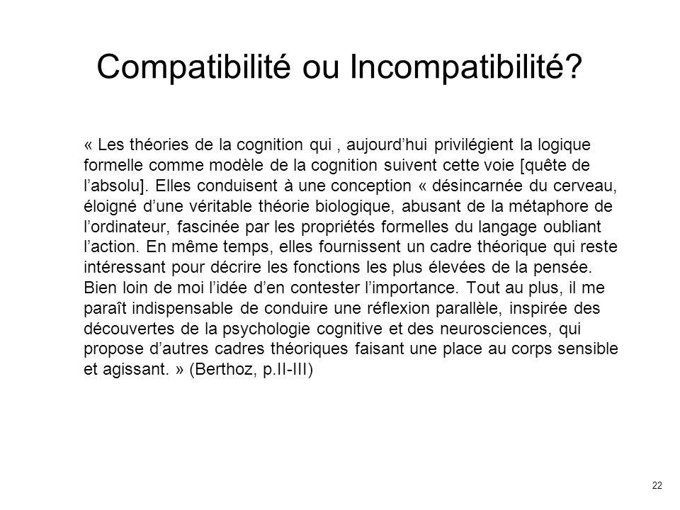 22 Compatibilité ou Incompatibilité.