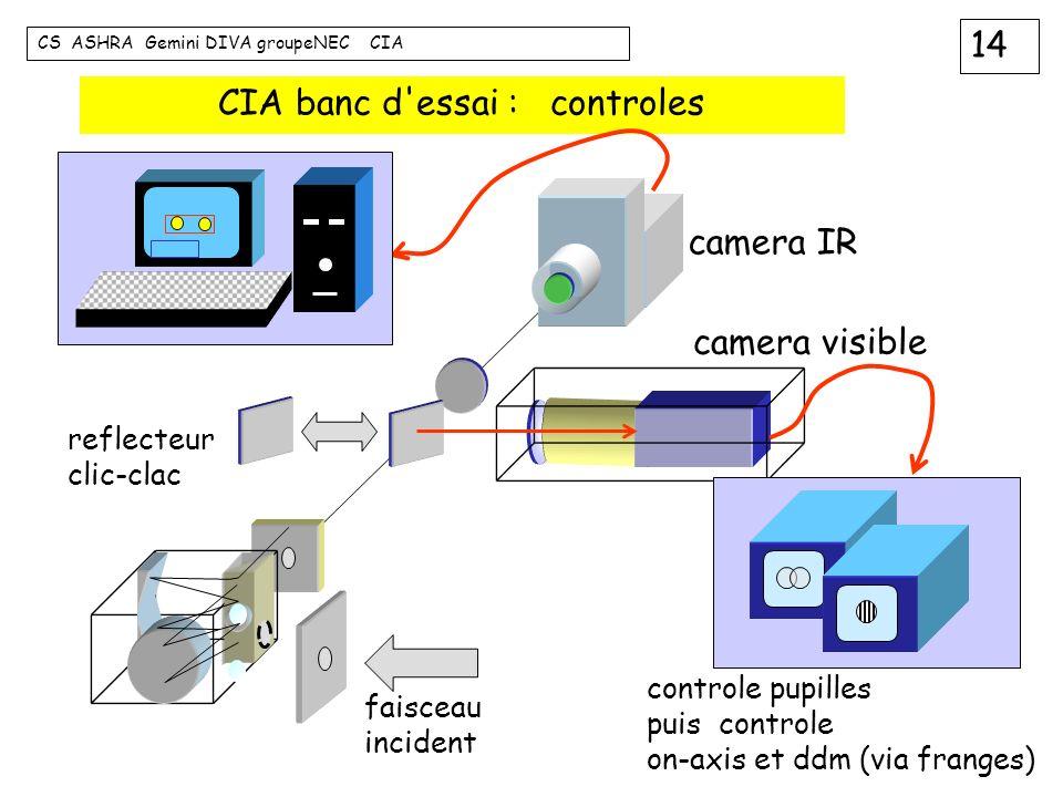 14 CS ASHRA Gemini DIVA groupeNEC CIA CIA banc d'essai : controles faisceau incident camera IR camera visible reflecteur clic-clac controle pupilles p