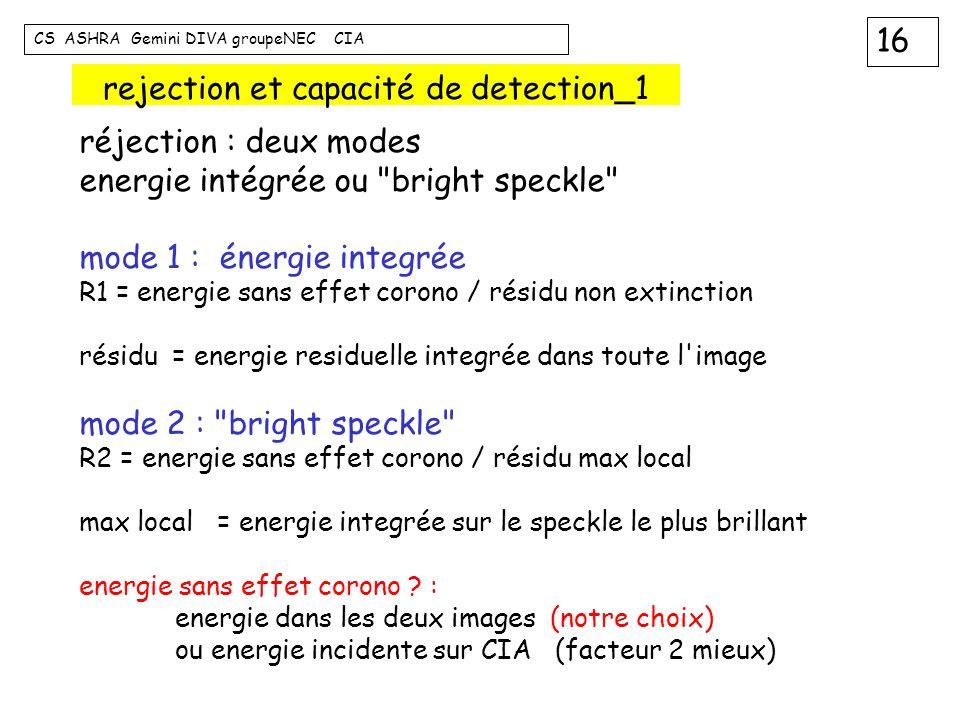 16 CS ASHRA Gemini DIVA groupeNEC CIA rejection et capacité de detection_1 réjection : deux modes energie intégrée ou