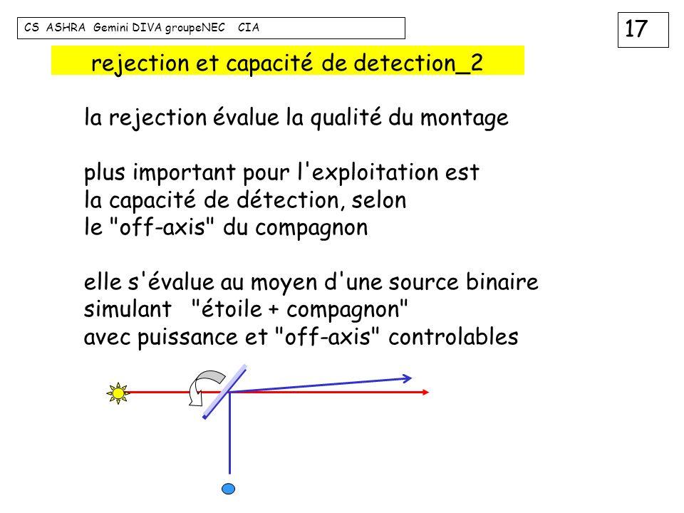 17 CS ASHRA Gemini DIVA groupeNEC CIA rejection et capacité de detection_2 la rejection évalue la qualité du montage plus important pour l'exploitatio