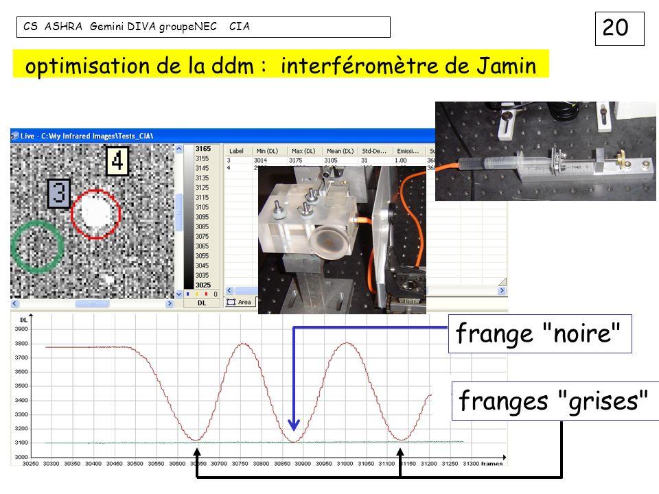 20 CS ASHRA Gemini DIVA groupeNEC CIA optimisation de la ddm : interféromètre de Jamin frange