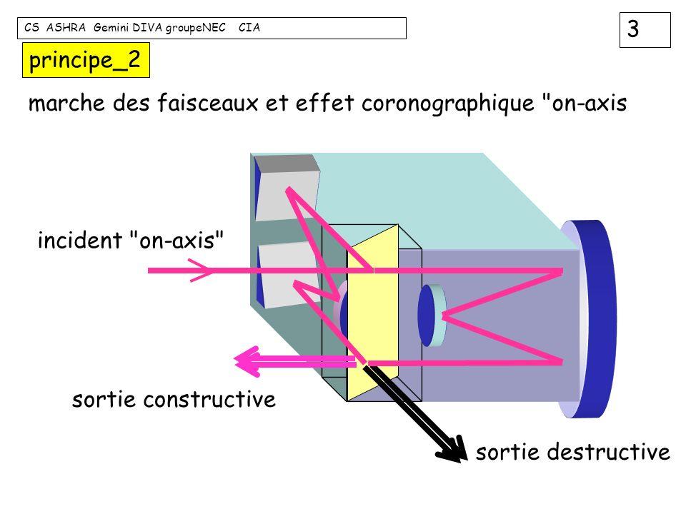 3 CS ASHRA Gemini DIVA groupeNEC CIA principe_2 marche des faisceaux et effet coronographique