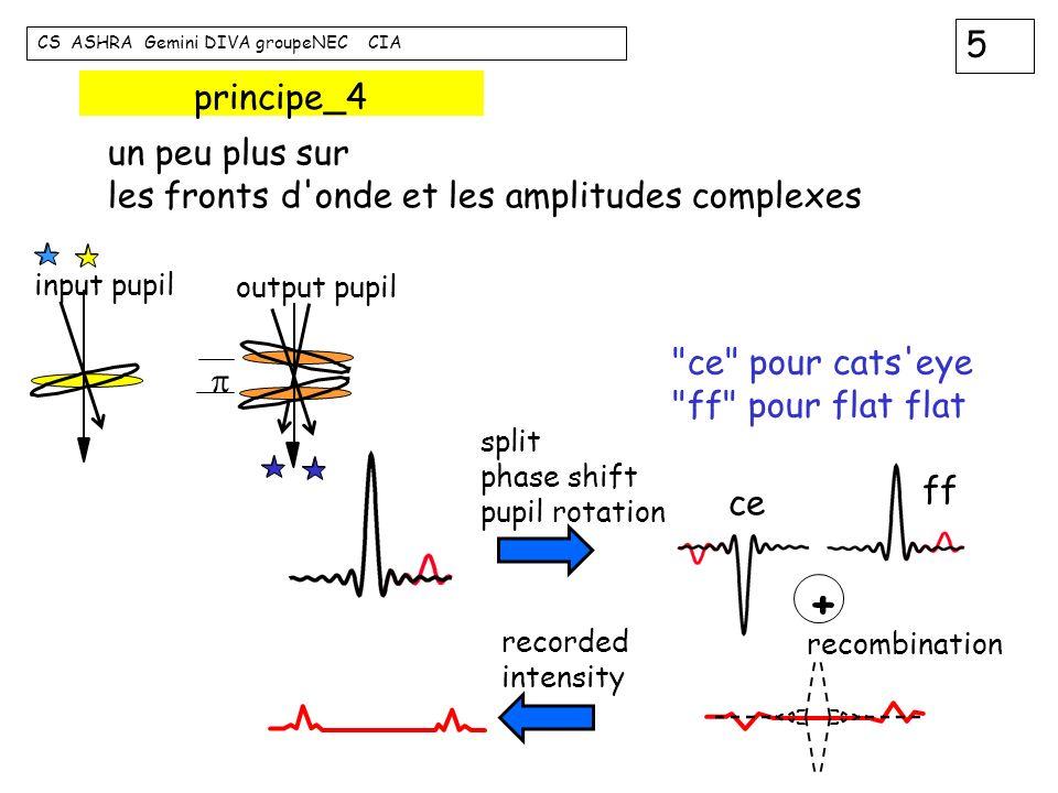 5 CS ASHRA Gemini DIVA groupeNEC CIA principe_4 split phase shift pupil rotation ff ce
