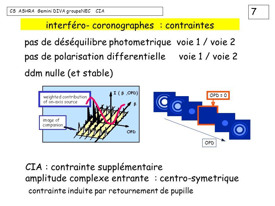 7 CS ASHRA Gemini DIVA groupeNEC CIA interféro- coronographes : contraintes ddm nulle (et stable) pas de déséquilibre photometrique voie 1 / voie 2 pa