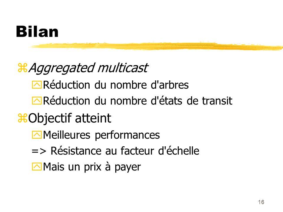 16 Bilan Aggregated multicast Réduction du nombre d arbres Réduction du nombre d états de transit Objectif atteint Meilleures performances => Résistance au facteur d échelle Mais un prix à payer