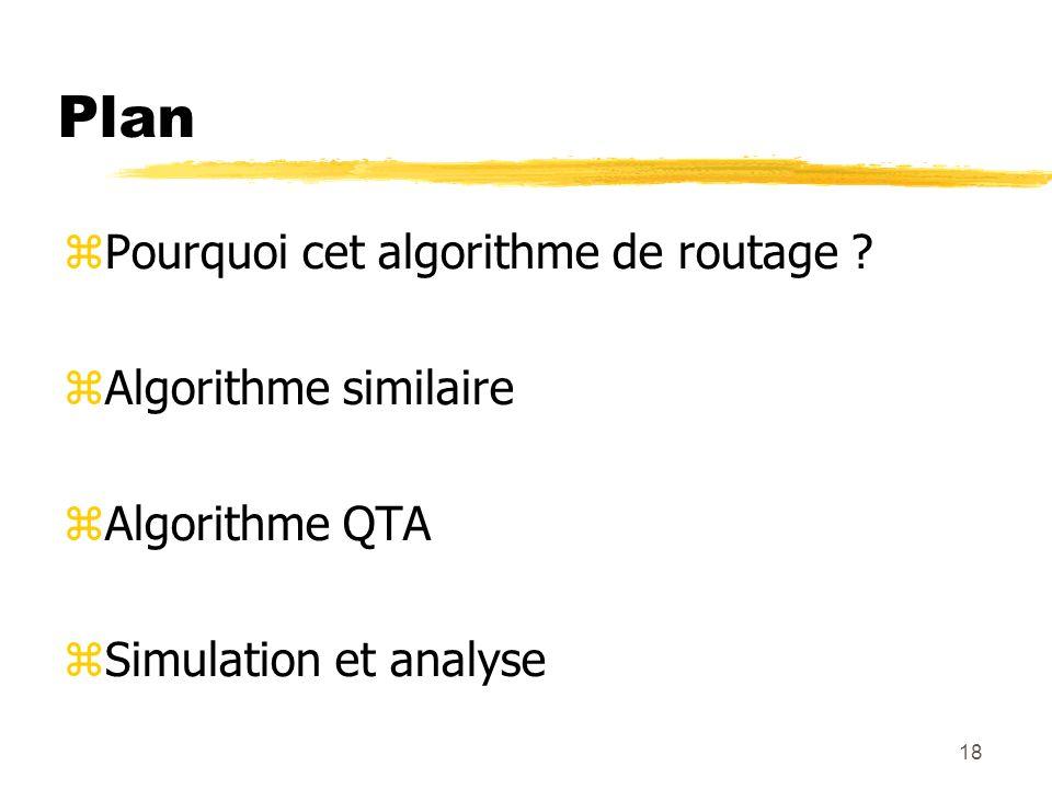 18 Plan Pourquoi cet algorithme de routage .