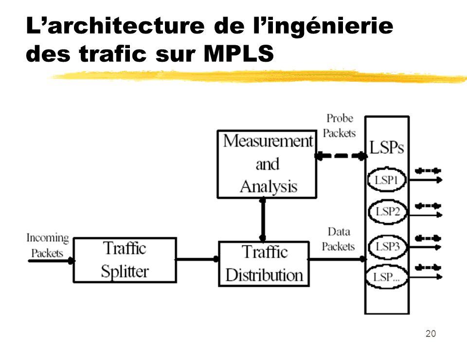 20 Larchitecture de lingénierie des trafic sur MPLS