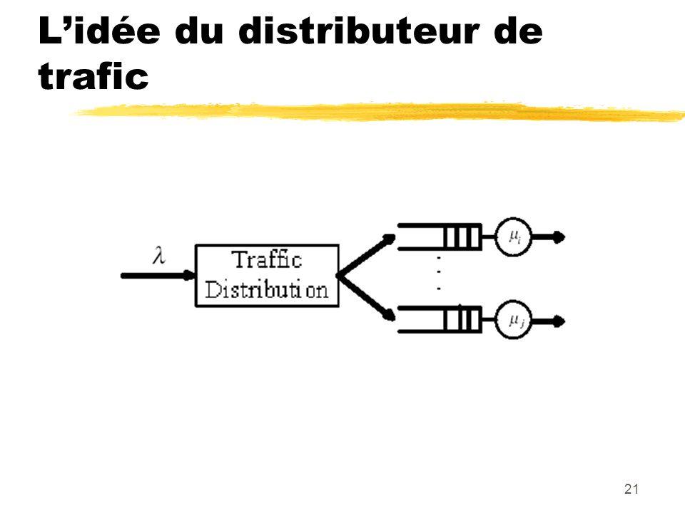21 Lidée du distributeur de trafic