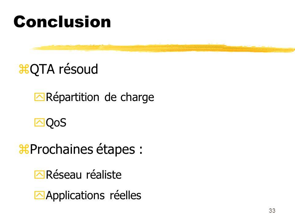 33 Conclusion QTA résoud Répartition de charge QoS Prochaines étapes : Réseau réaliste Applications réelles