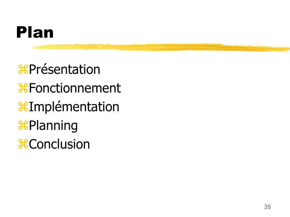 35 Plan Présentation Fonctionnement Implémentation Planning Conclusion