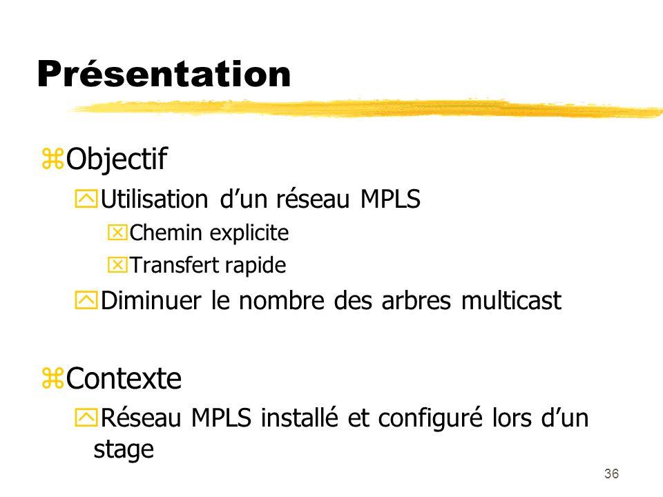36 Présentation Objectif Utilisation dun réseau MPLS Chemin explicite Transfert rapide Diminuer le nombre des arbres multicast Contexte Réseau MPLS installé et configuré lors dun stage