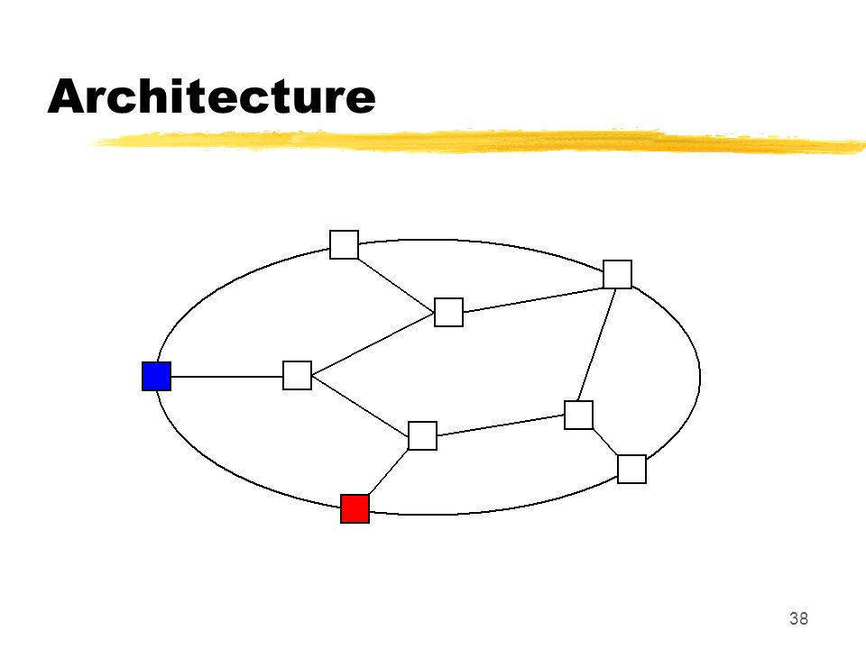 38 Architecture