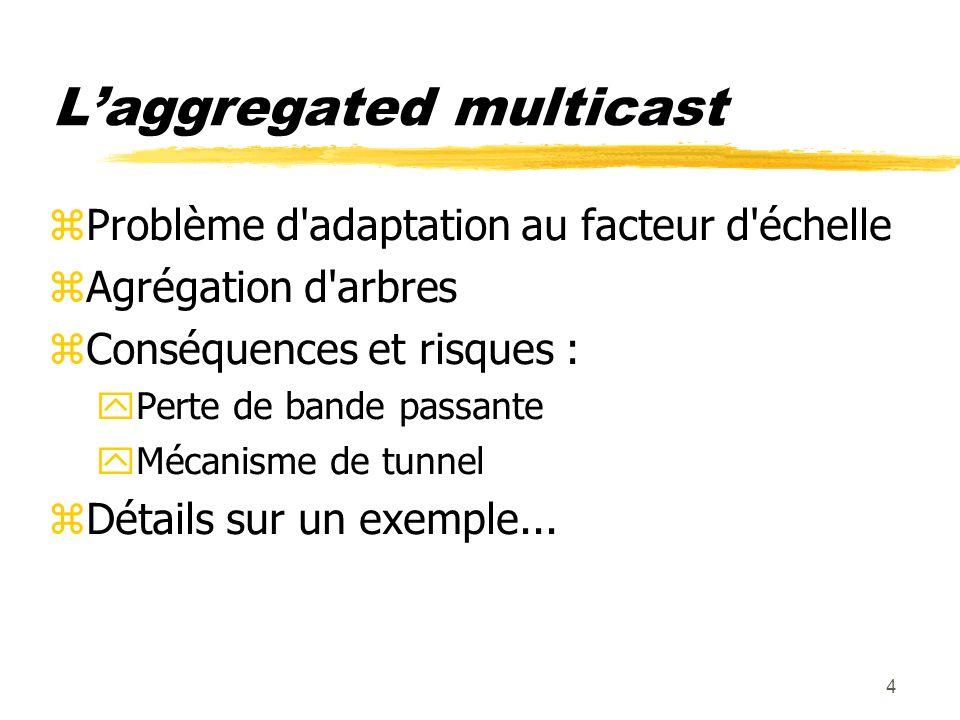 4 Laggregated multicast Problème d adaptation au facteur d échelle Agrégation d arbres Conséquences et risques : Perte de bande passante Mécanisme de tunnel Détails sur un exemple...