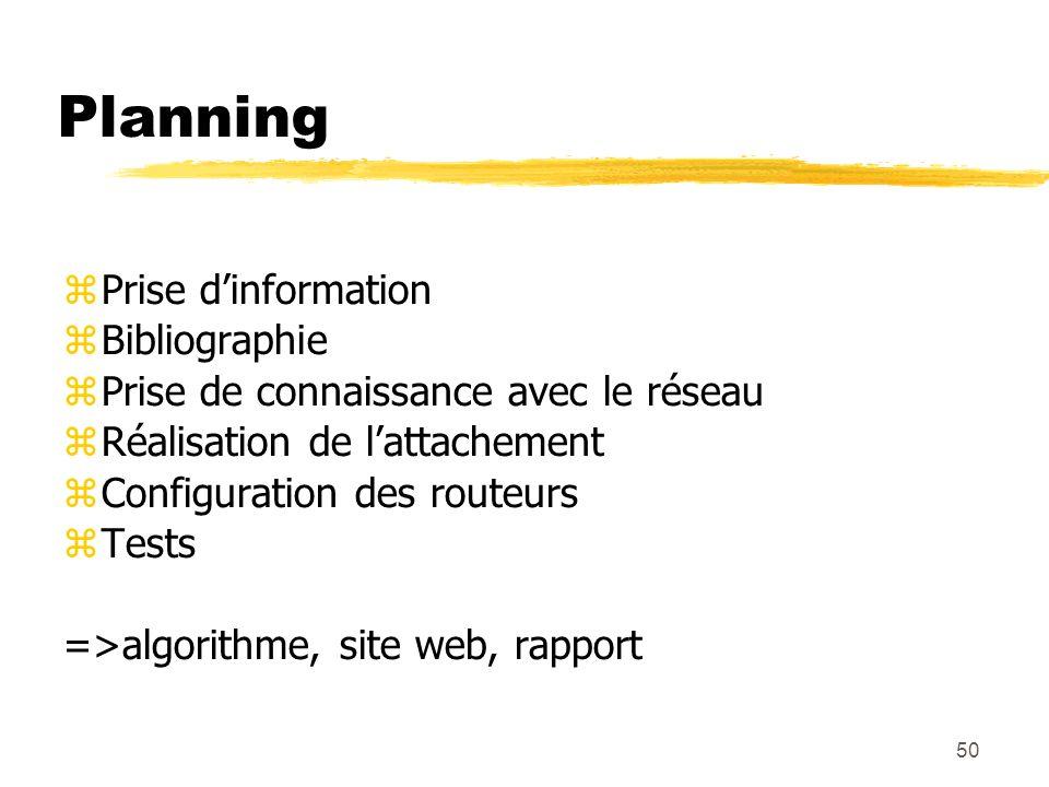 50 Planning Prise dinformation Bibliographie Prise de connaissance avec le réseau Réalisation de lattachement Configuration des routeurs Tests =>algorithme, site web, rapport