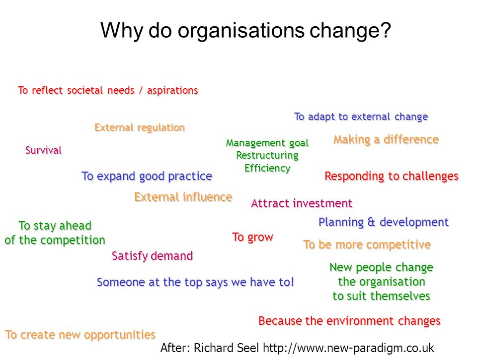Why do organisations change?