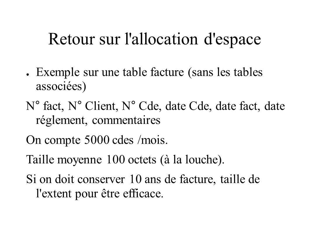 Retour sur l allocation d espace Exemple sur une table facture (sans les tables associées) N° fact, N° Client, N° Cde, date Cde, date fact, date réglement, commentaires On compte 5000 cdes /mois.