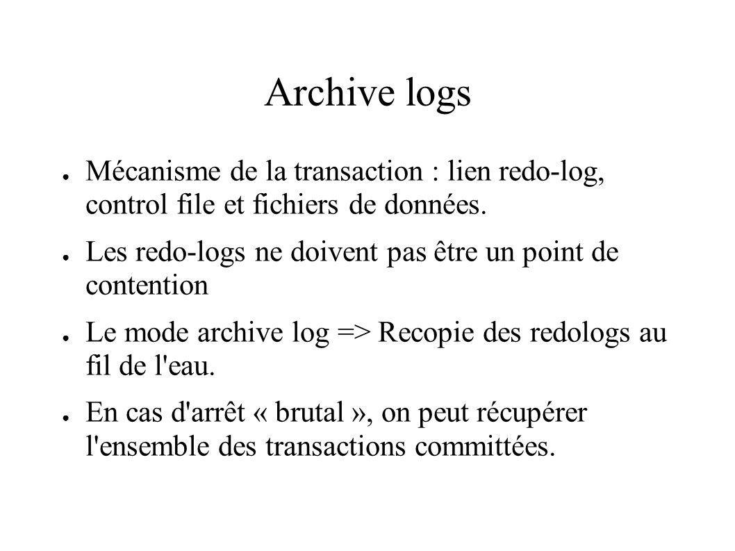 Mécanisme de la transaction : lien redo-log, control file et fichiers de données.