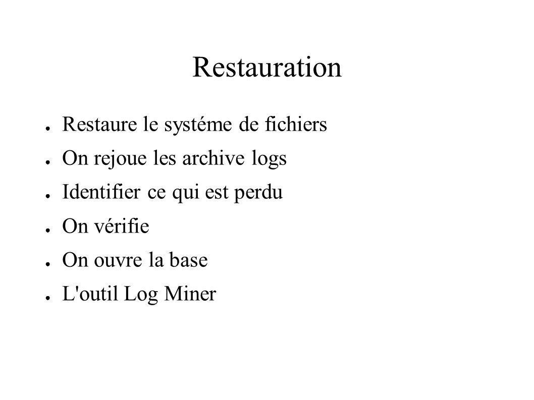 Restauration Restaure le systéme de fichiers On rejoue les archive logs Identifier ce qui est perdu On vérifie On ouvre la base L outil Log Miner