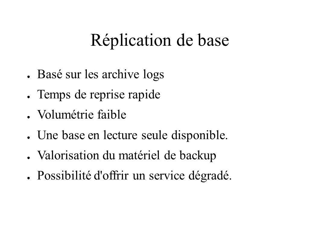 Réplication de base Basé sur les archive logs Temps de reprise rapide Volumétrie faible Une base en lecture seule disponible.