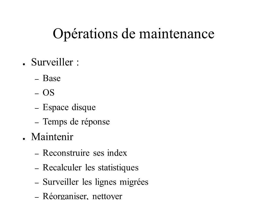 Opérations de maintenance Surveiller : – Base – OS – Espace disque – Temps de réponse Maintenir – Reconstruire ses index – Recalculer les statistiques – Surveiller les lignes migrées – Réorganiser, nettoyer