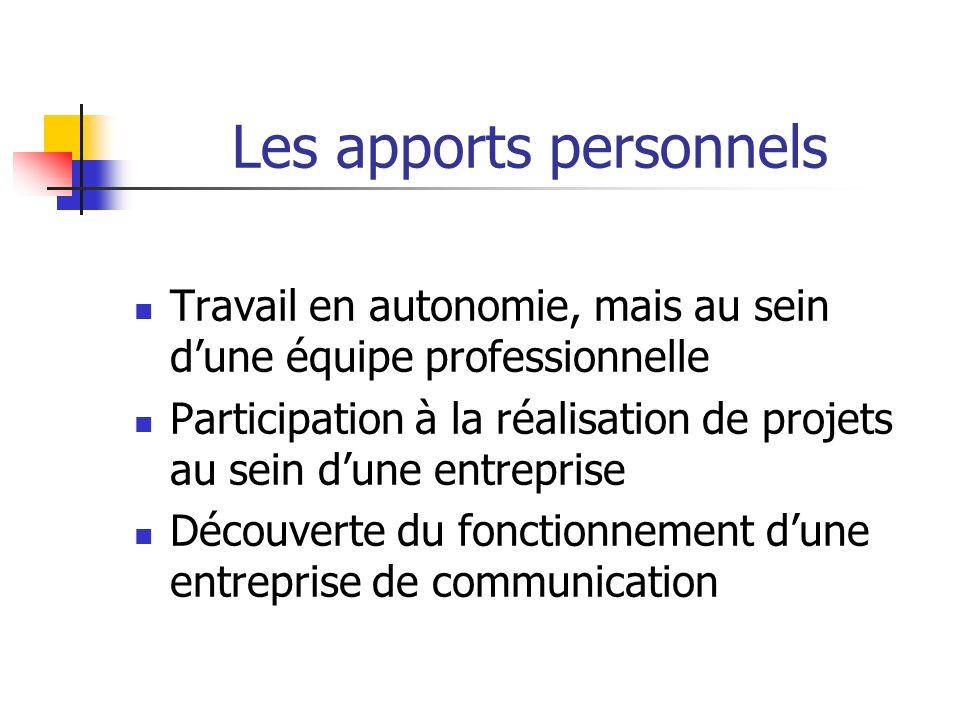 Les apports personnels Travail en autonomie, mais au sein dune équipe professionnelle Participation à la réalisation de projets au sein dune entreprise Découverte du fonctionnement dune entreprise de communication