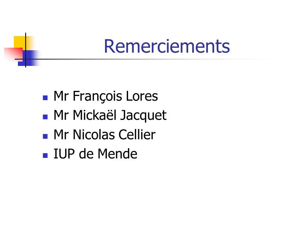Remerciements Mr François Lores Mr Mickaël Jacquet Mr Nicolas Cellier IUP de Mende