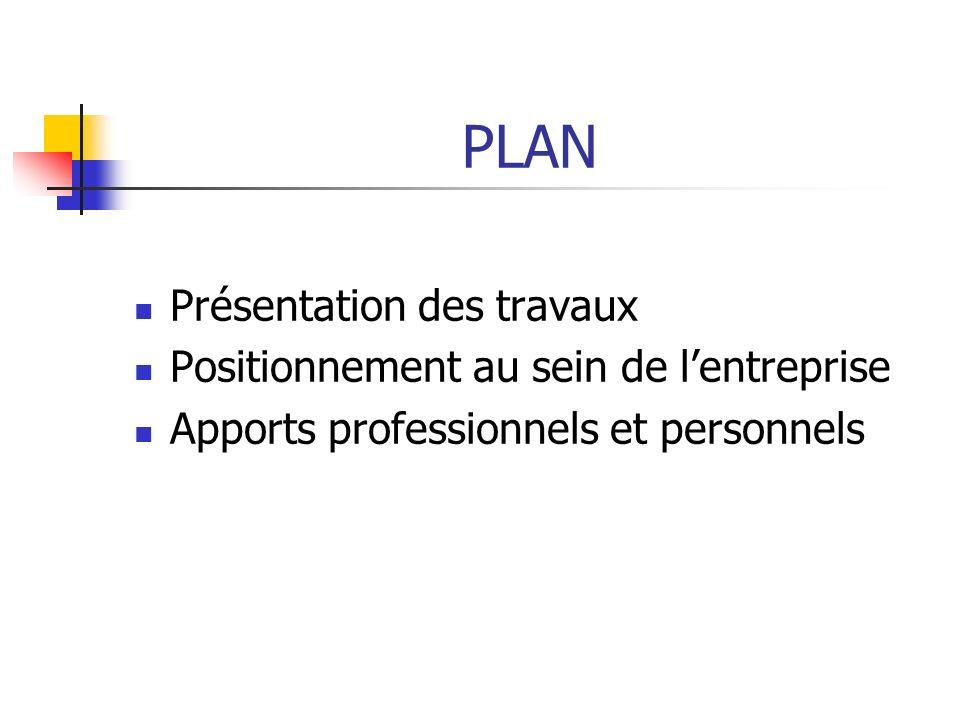 PLAN Présentation des travaux Positionnement au sein de lentreprise Apports professionnels et personnels