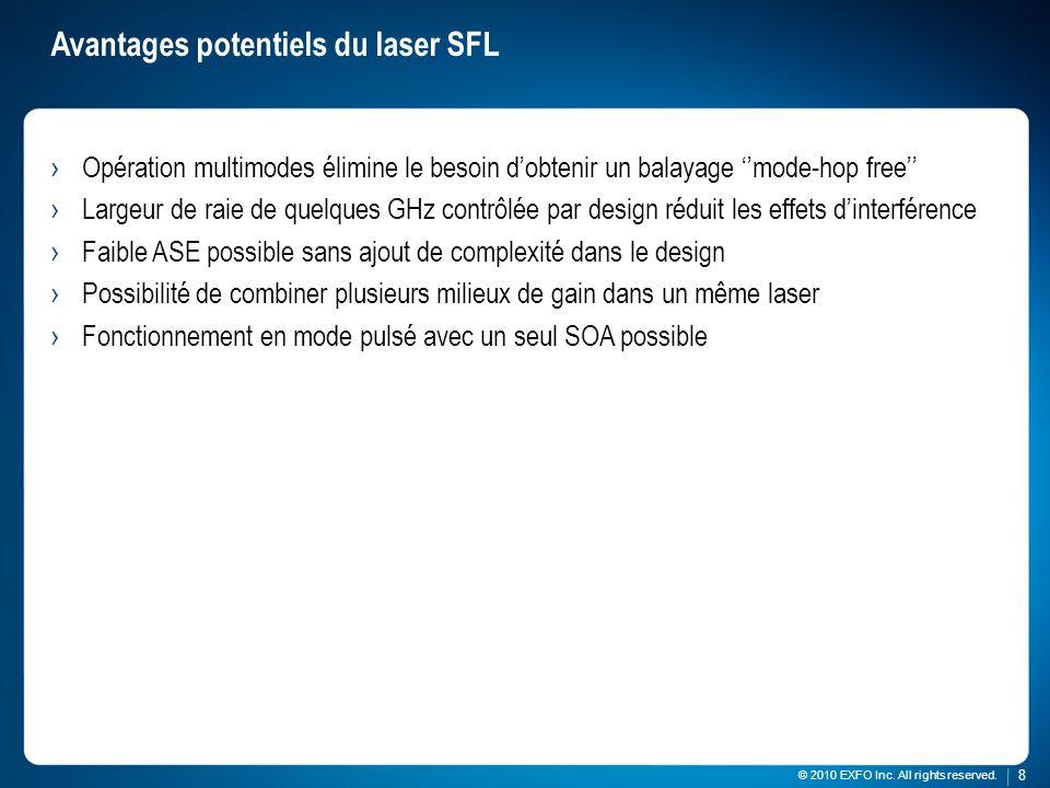 8 © 2010 EXFO Inc. All rights reserved. 8 Avantages potentiels du laser SFL Opération multimodes élimine le besoin dobtenir un balayage mode-hop free