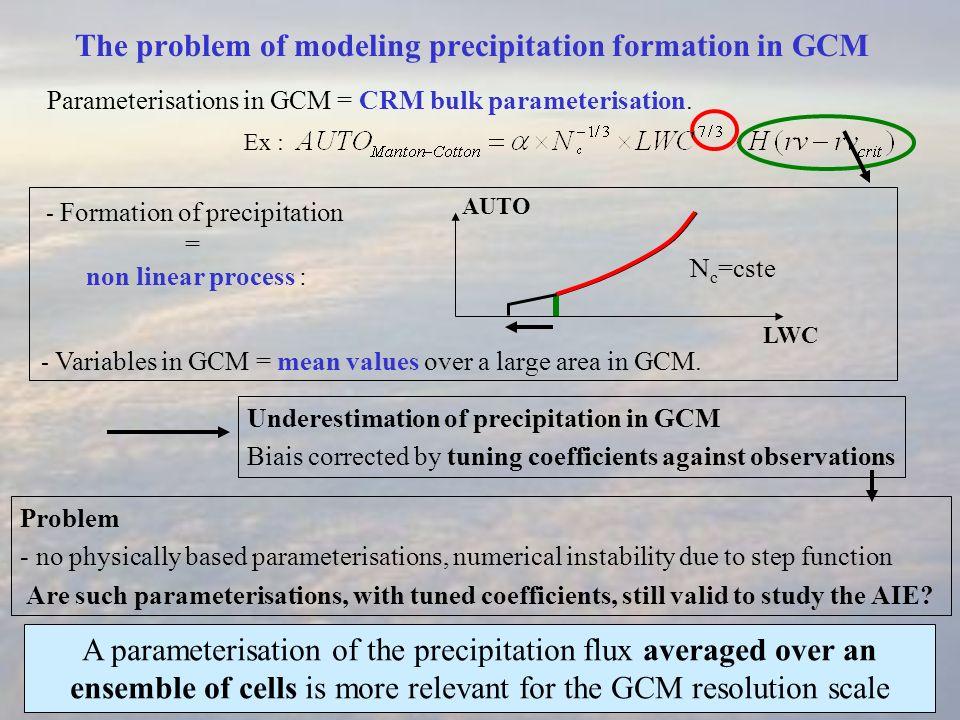 50 µm KK00 & measurements 84 µm BR74 d d cloud drizzle cloud drizzle Results, What about microphysics .